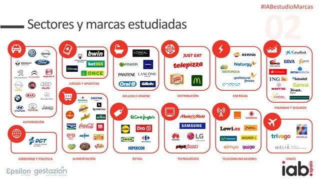 #IABestudioMarcas AUTOMOCIÓN Sectores y marcas estudiadas ALIMENTACIÓN BELLEZA E HIGIENE DISTRIBUCIÓN ENERGIAS FINANZAS Y ...