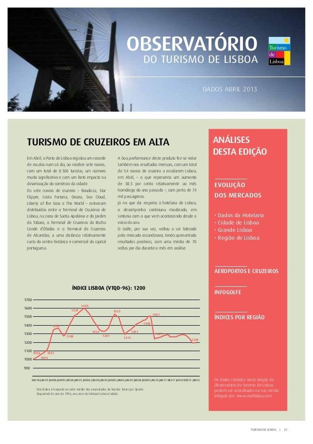 OBSERVATÓRIO  DO TURISMO DE LISBOA  DADOS Abril 2013  Análises  desta edição  EVOLUçÃO  DOS MERCADOS  • Dados da Hotelaria...