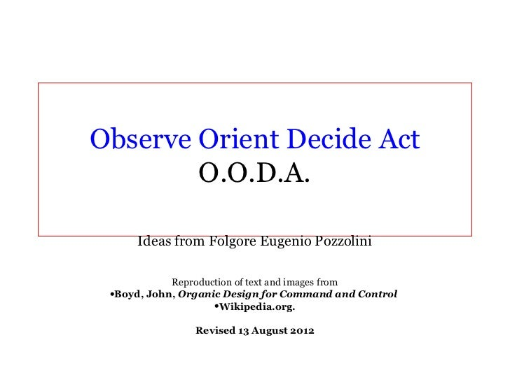 Observe Orient Decide Act        O.O.D.A.     Ideas from Folgore Eugenio Pozzolini            Reproduction of text and ima...