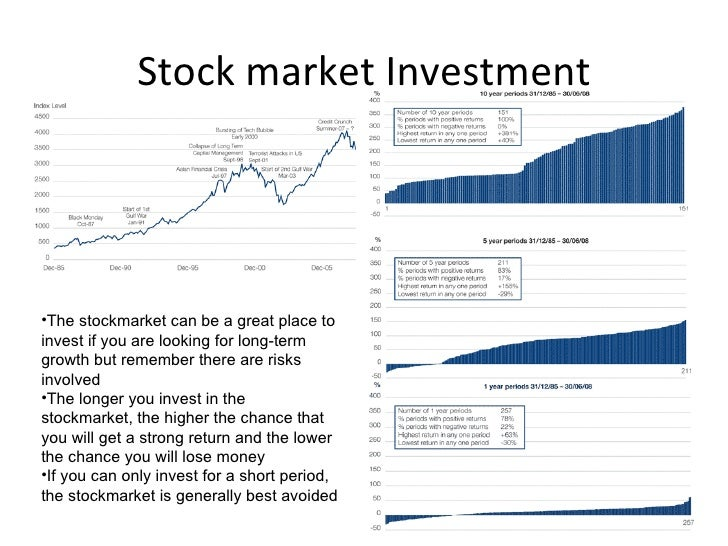 Non stock market investment options