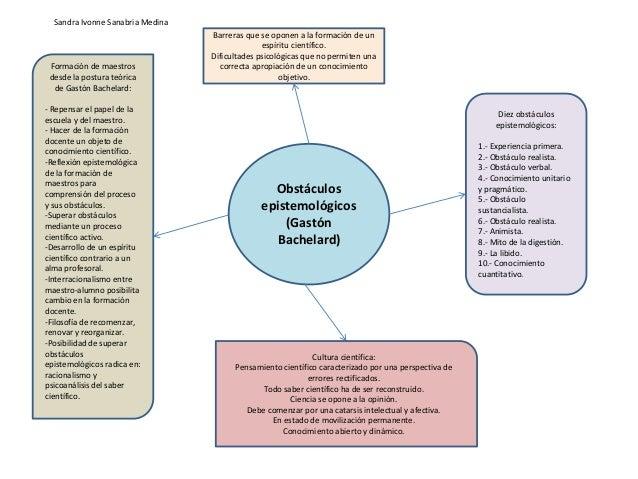 Obstáculos epistemológicos (Gastón Bachelard) Barreras que se oponen a la formación de un espíritu científico. Dificultade...