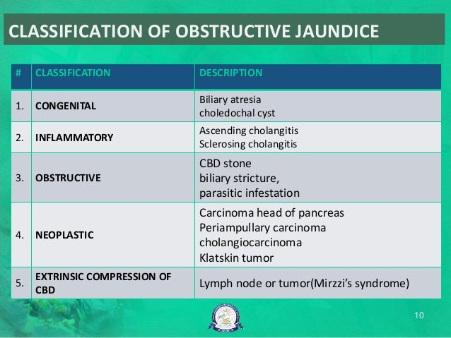 obstructive jaundice