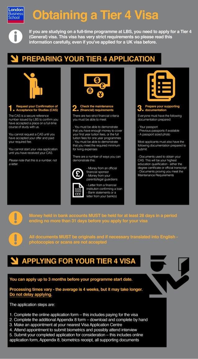 Tier 4 General Student Visa Infographic
