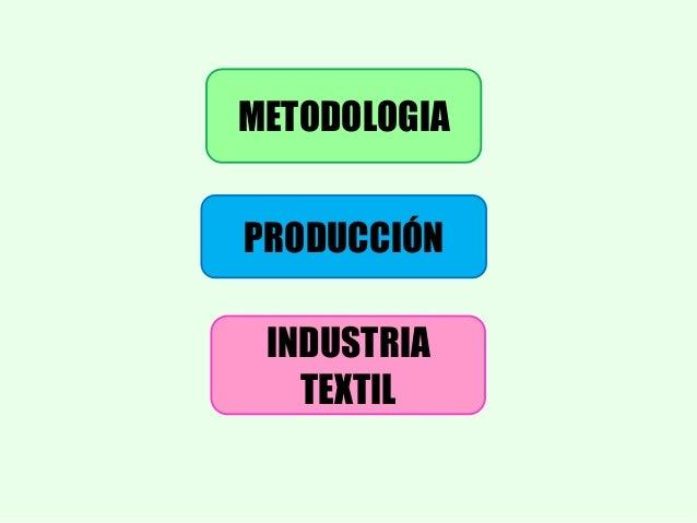METODOLOGIA HIDROLISIS HILADO ARTESANAL  PRUEBAS TEXTILES  ANALISIS DE COMPOSICIÓN  ANALISIS FISICO-QUIMICO PRODUCCIÓN IND...