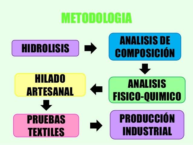 Obtención de fibras textiles a partir de la hierba