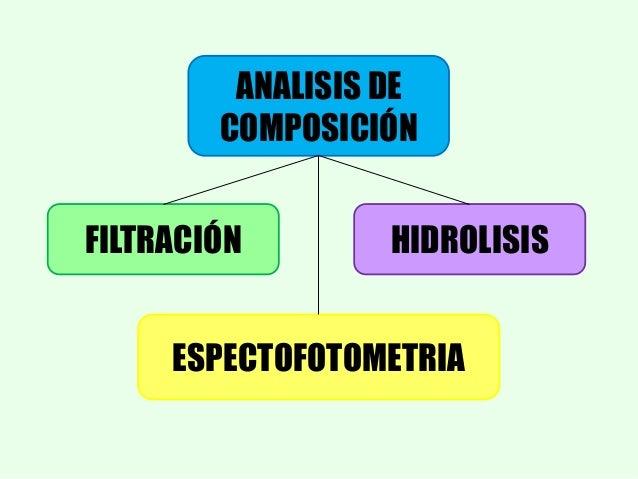 PRUEBAS TEXTILES  FISICAS  QUIMICAS MECANICAS CALIDAD