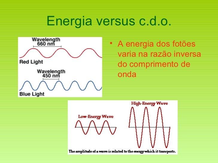 Energia versus c.d.o. <ul><li>A energia dos fotões varia na razão inversa do comprimento de onda </li></ul>