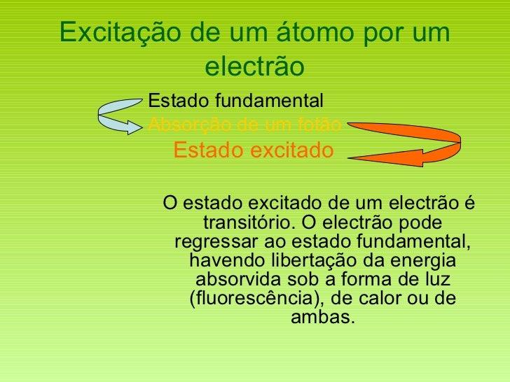 Excitação de um átomo por um electrão <ul><li>Estado fundamental </li></ul><ul><li>Absorção de um fotão </li></ul><ul><li>...