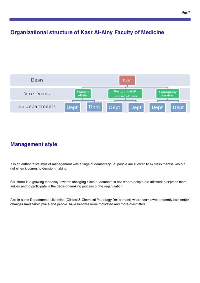 decision making term paper