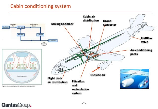 aircraft air conditioning system. 8. - 7 outside air air-conditioning aircraft conditioning system