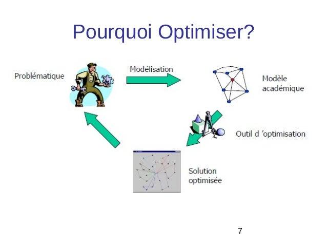 Oc1 2013 for Fonction combinatoire