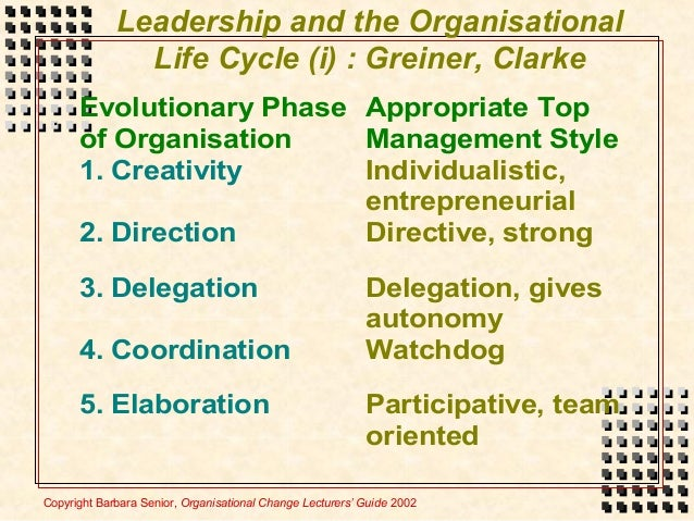change management styles dunphy and stace Free change management  encounter while trying to implement change, and how various leadership styles will effect the realization of change  from stace and .