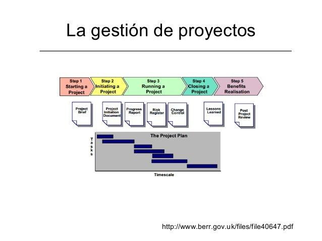 La gestión de proyectos           http://www.berr.gov.uk/files/file40647.pdf
