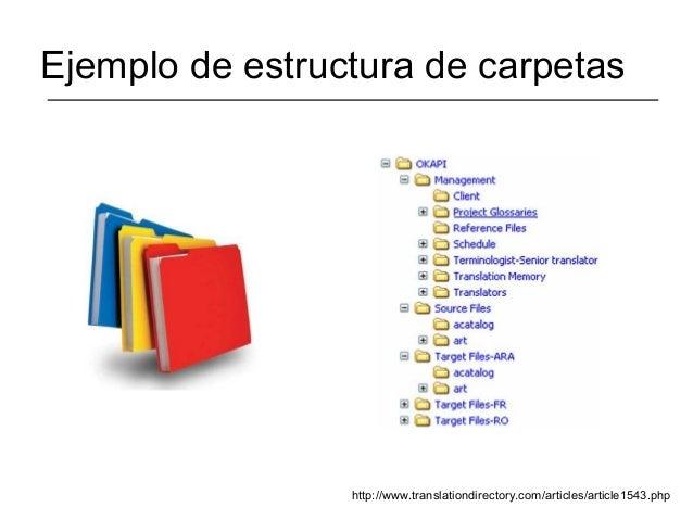 Ejemplo de estructura de carpetas                 http://www.translationdirectory.com/articles/article1543.php