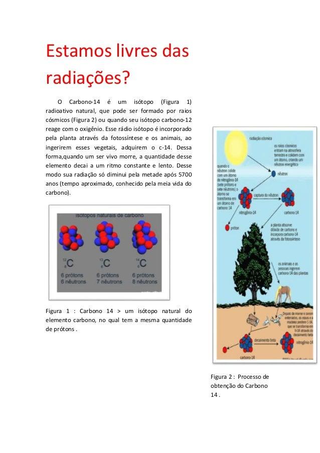 Estamos livres das radiações? O Carbono-14 é um isótopo (Figura 1) radioativo natural, que pode ser formado por raios cósm...