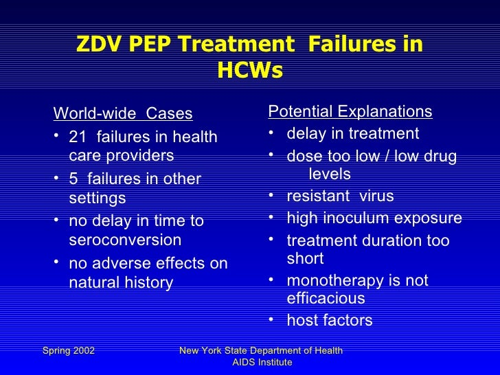 Management of HIV - Post-Exposure Prophylaxis Management of