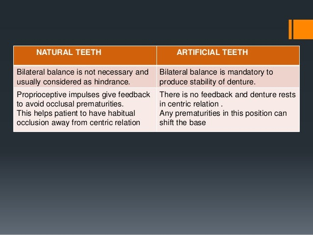 OCCLUSAL SCHEMES HAVE BEEN CLASSIFIED INTO:  NEUTROCENTRIC OCCLUSION  LINGUALIZED OCCLUSION  NON ANATOMIC OCCLUSION (MO...