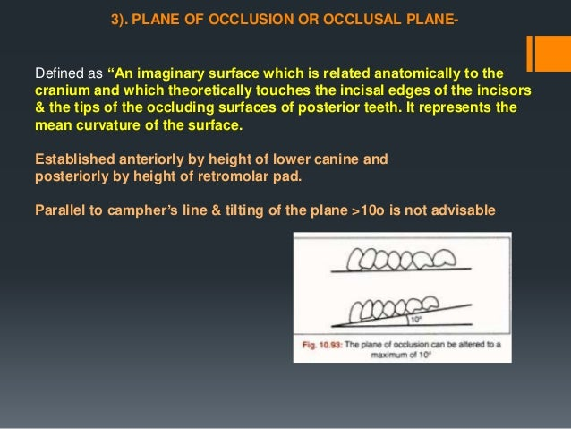 MONOPLANE ARTICULATION:- Anterior teeth make contact in excursions (christensens phenomenon) Modifications have been made ...