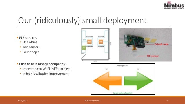 Occupancy level estimation using pir sensors only 11 our ridiculously small deployment pir sensors sciox Gallery