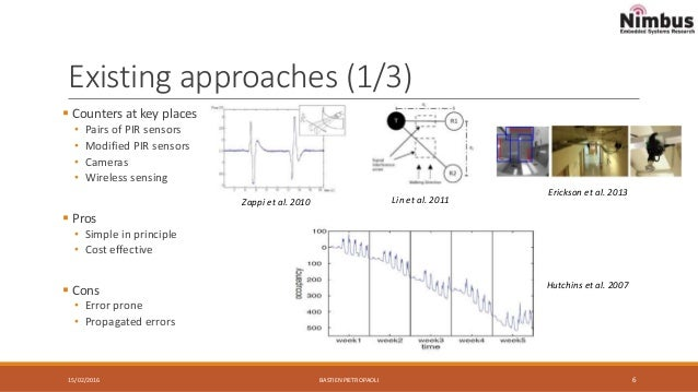 Occupancy level estimation using pir sensors only sciox Gallery