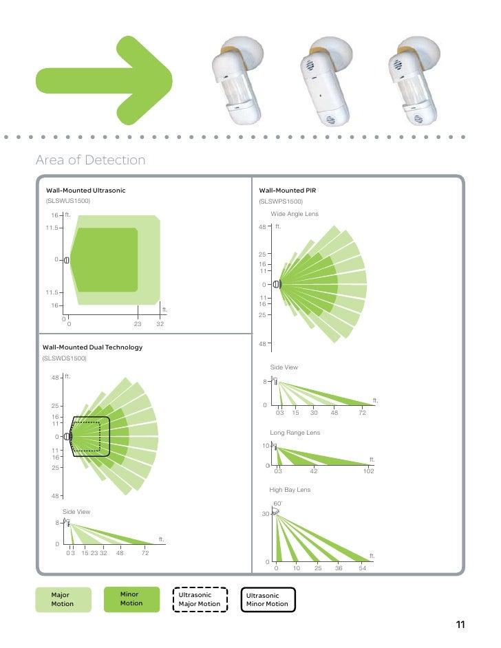 occupancy sensor selection guide 1200 sm0701 11 728?cb=1267442542 occupancy sensor selection guide 1200 sm0701  at virtualis.co