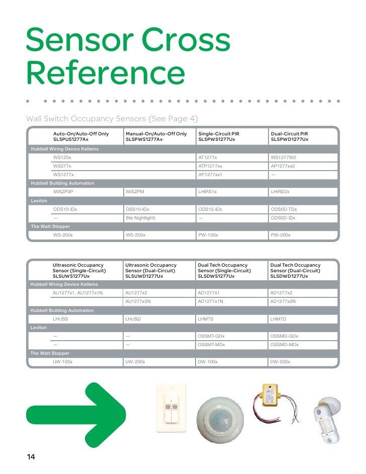 occupancy sensor selection guide 1200 sm0701 14 728?cb=1267442542 occupancy sensor selection guide 1200 sm0701  at virtualis.co