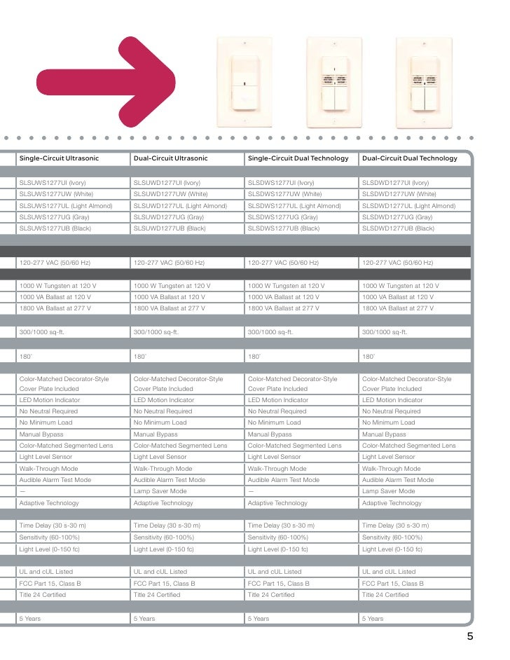 occupancy sensor selection guide 1200 sm0701 5 728?cb=1267442542 occupancy sensor selection guide 1200 sm0701  at virtualis.co