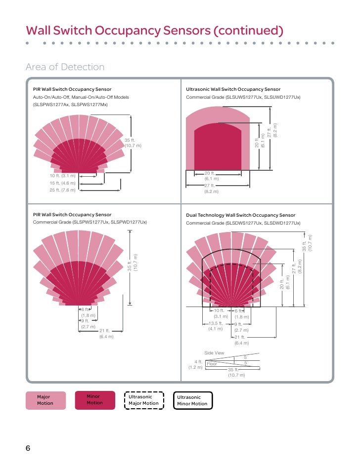 occupancy sensor selection guide 1200 sm0701 6 728?cb=1267442542 occupancy sensor selection guide 1200 sm0701  at virtualis.co