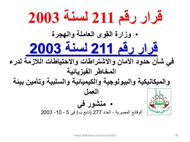 زقم قساز211نسىت2003 •والهجرة العاملة القوى وزارة رقم قرار211لسنة2003 لدرء الالزمة واالحتٌاطات و...