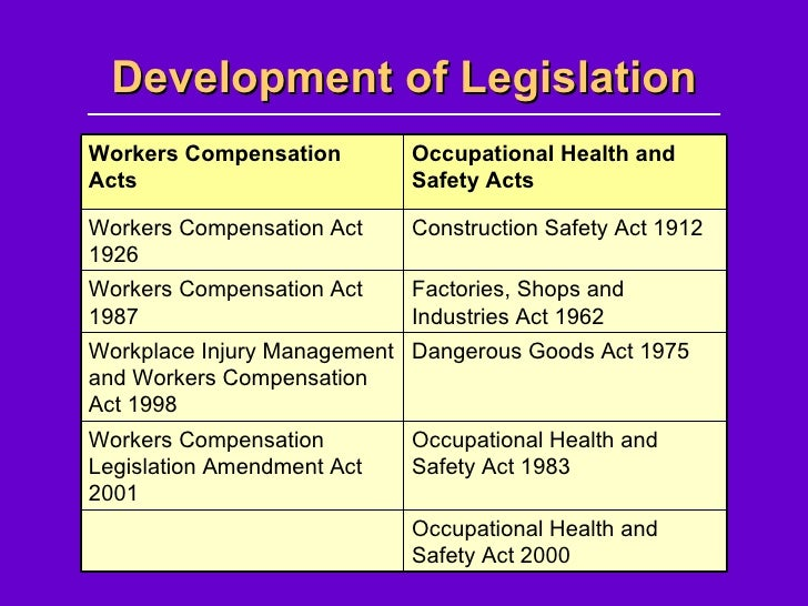 list of health and safety legislation These regulations implement the model work health and safety regulations in the commonwealth jurisdiction and form part of a system of nationally harmonised.