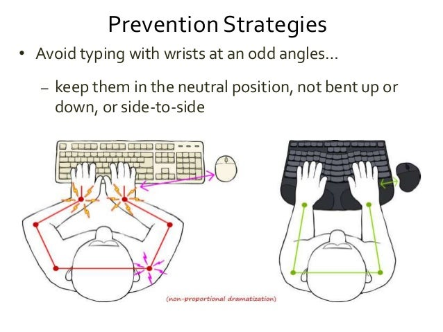 how to avoid elbow pain whiel using cintiq