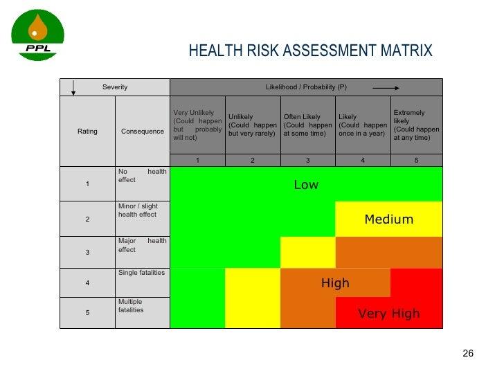 risk assessment template mental health - occupational health surveillance