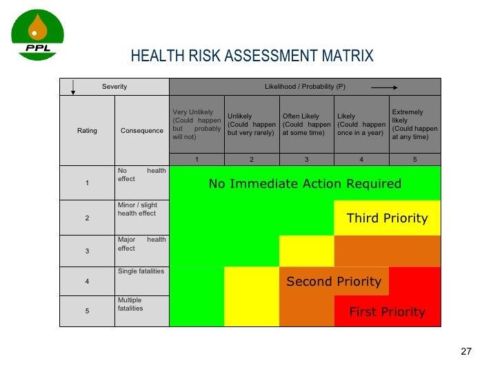 Superior Occupational Health Surveillance