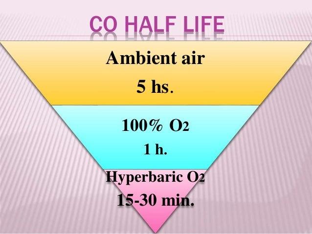"CARBON MONOXIDE  CARBOXYHEMOGLOBIN  Binds to Hb more avidly than O2 (200x)  Shifts oxygen dissociation curve to ""left"":..."