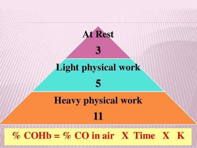  2-4%→↓exercise tolerance esp. in COPD.  6%→↑ Multiple vent. Premature cont. after exercise + arrhythmias in MI.