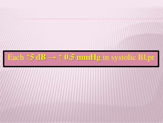 Arrhythmias Sinus brady- or - tachycardia HB Vent. Tachycardia (torsade de pointes) Prolonged Q-T segment