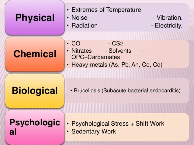 • Extremes of Temperature • Noise - Vibration. • Radiation - Electricity. Physical • CO - CS2 • Nitrates - Solvents - OPC+...