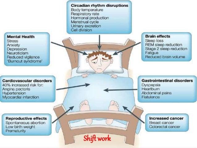 Occupational heart diseases