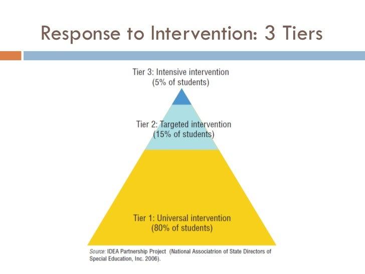 Response to intervention service 1