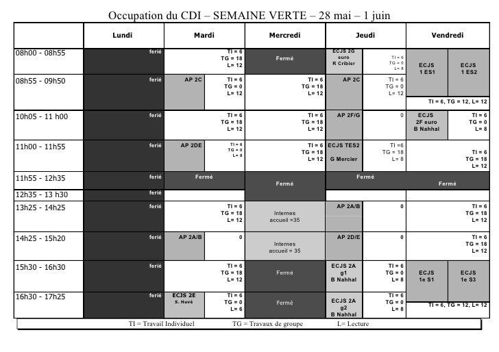 Occupation du CDI – SEMAINE VERTE – 28 mai – 1 juin                 Lundi                         Mardi                  M...