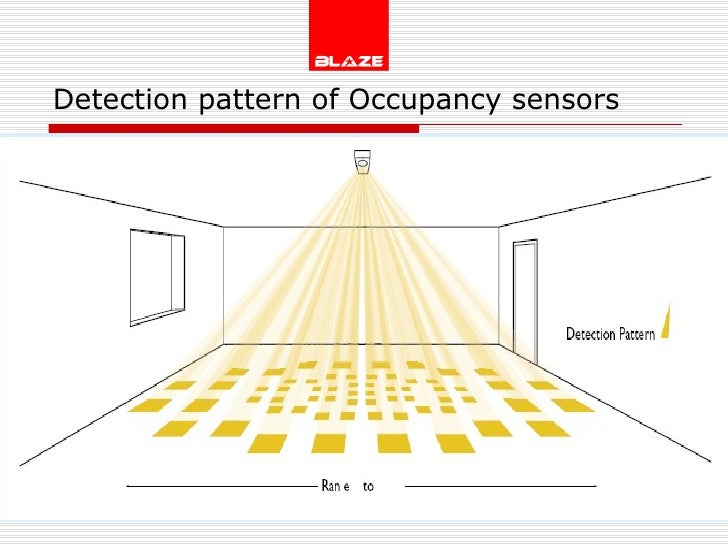 Occupancy Sensors Based On Pir And Microwave Ppt