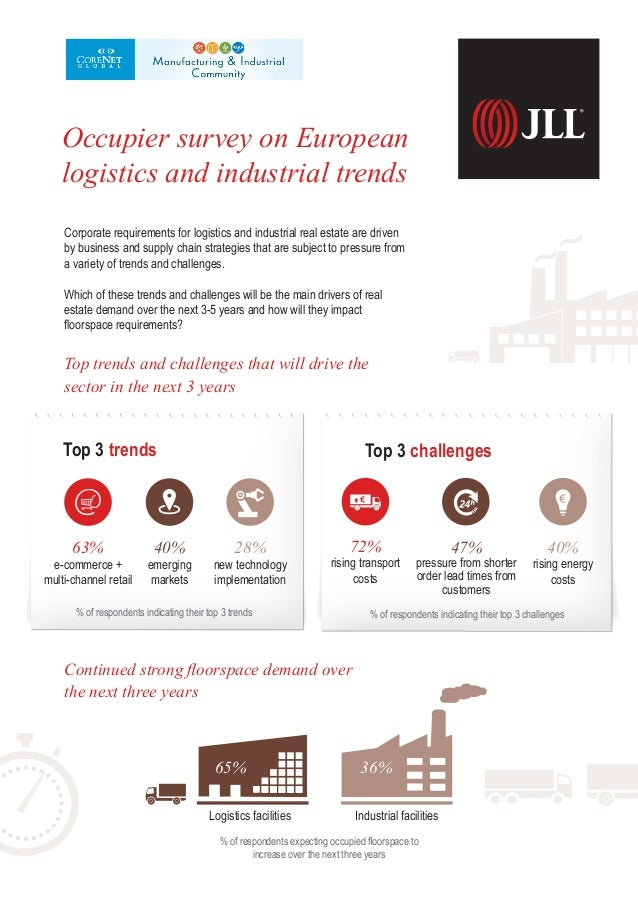 Occupier survey on European logistics and industrial trends Corporate requirements for logistics and industrial real estat...