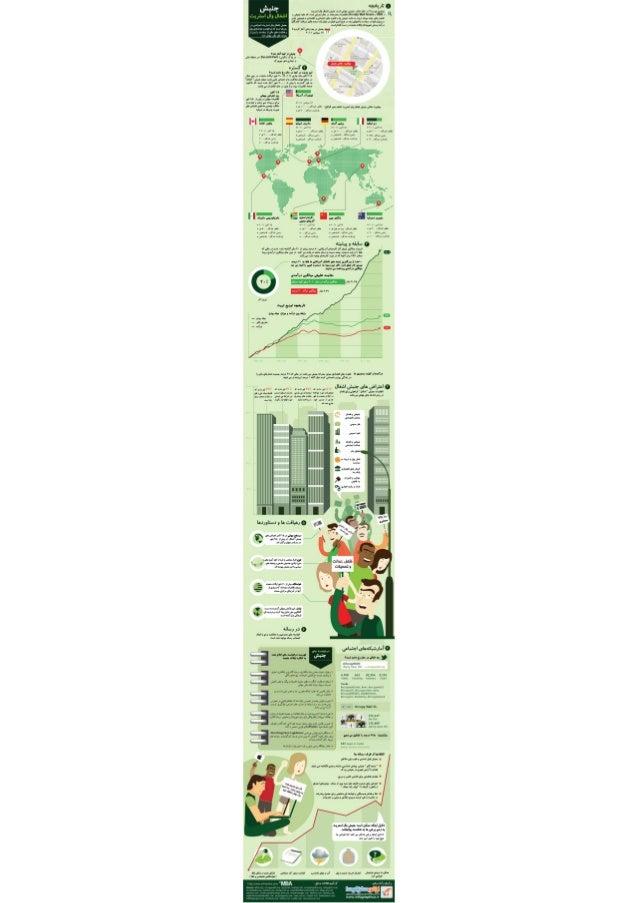 Occupywallst Infographic, Persian Translation, Occupy Wall Street (2), Bijan Yavar & Maisam Mirtaheri