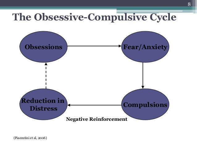 ocd in children obsessive compulsive disorder cycle diagram ocd cycle diagram #46