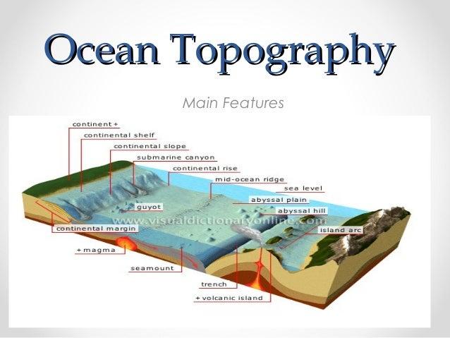 Ocean topography