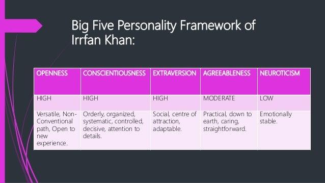 BIG FIVE PERSONALITY TRAIT - O C E A N  Analysis
