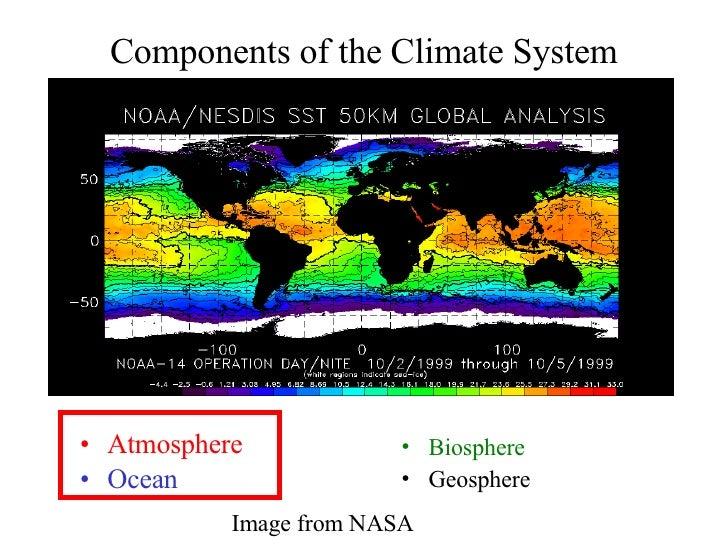 Components of the Climate System <ul><li>Atmosphere </li></ul><ul><li>Ocean </li></ul><ul><li>Biosphere </li></ul><ul><li>...