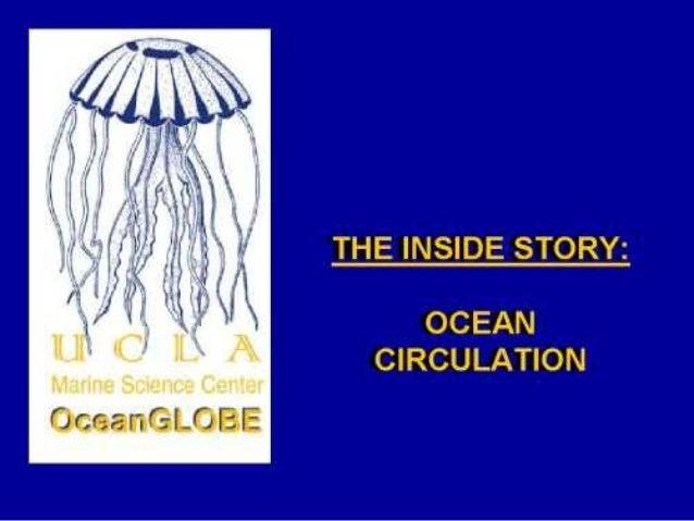 Ocean Circulation Oceans Class