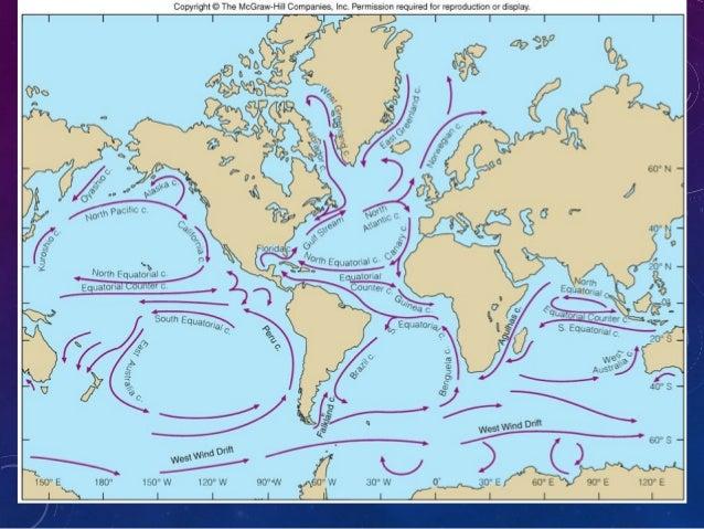 Ocean currents (pacific)