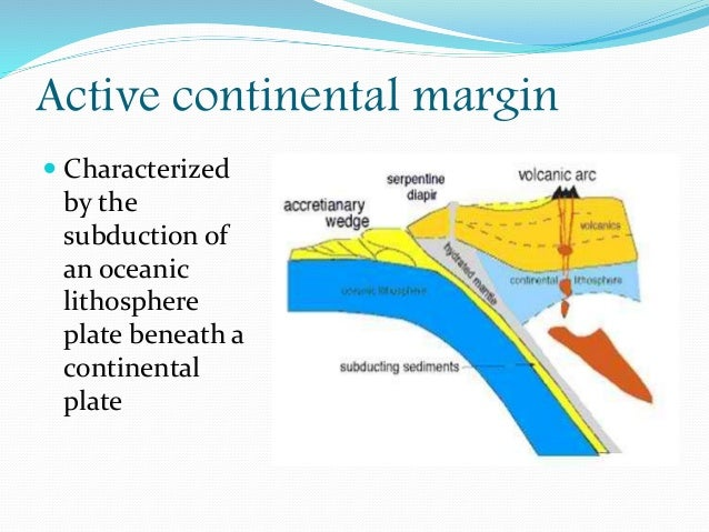 This Is The Passive Continental Margin; 4.